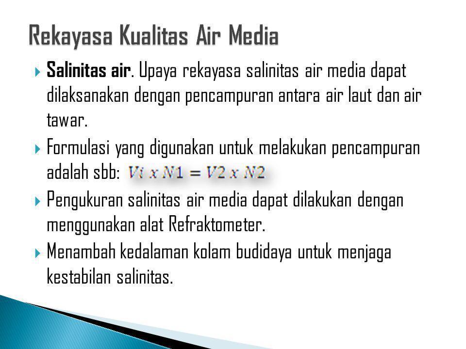Rekayasa Kualitas Air Media