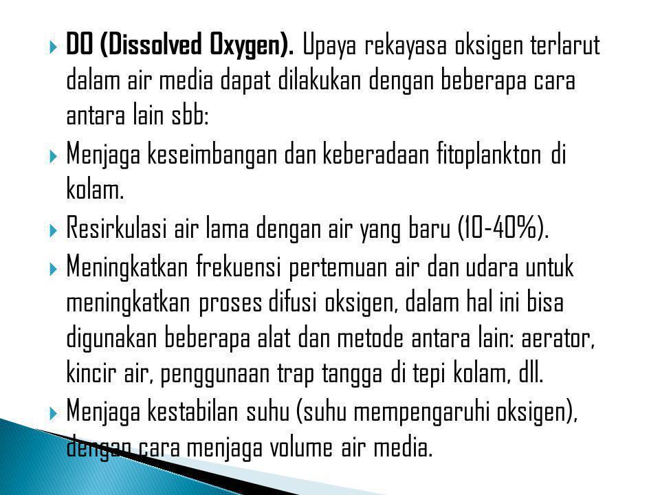 DO (Dissolved Oxygen). Upaya rekayasa oksigen terlarut dalam air media dapat dilakukan dengan beberapa cara antara lain sbb: