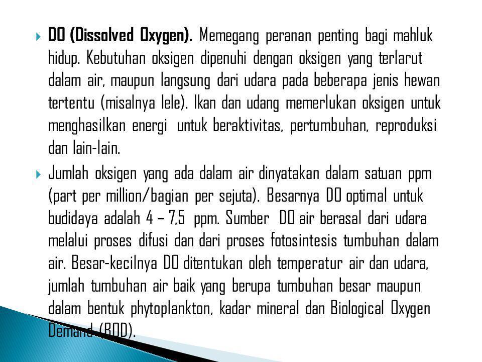 DO (Dissolved Oxygen). Memegang peranan penting bagi mahluk hidup