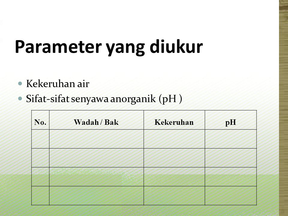 Parameter yang diukur Kekeruhan air