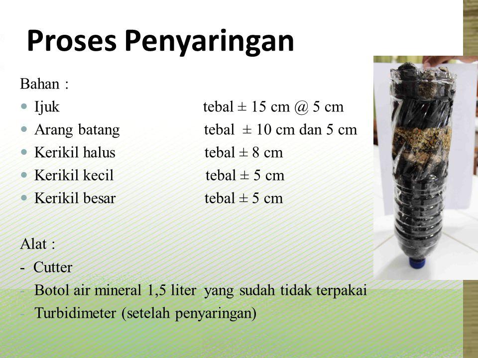 Proses Penyaringan Bahan : Ijuk tebal ± 15 cm @ 5 cm