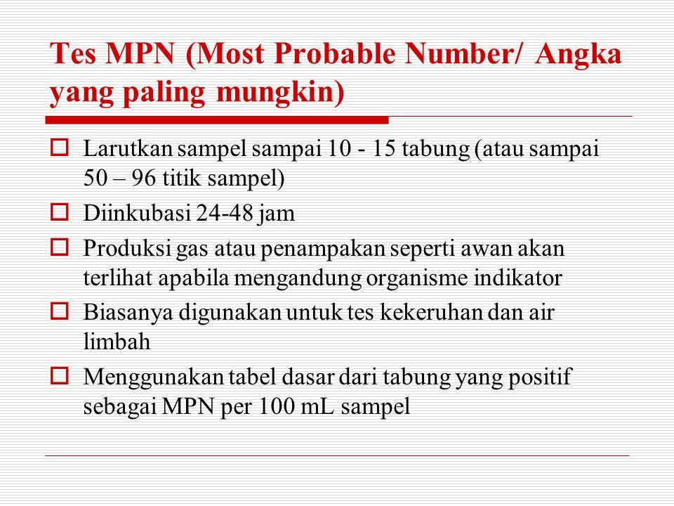 Tes MPN (Most Probable Number/ Angka yang paling mungkin)