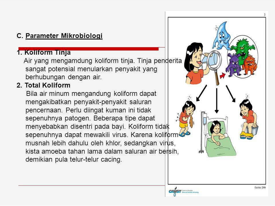 C. Parameter Mikrobiologi