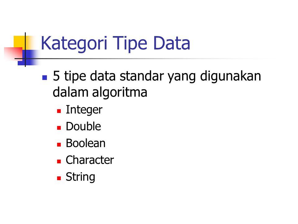 Kategori Tipe Data 5 tipe data standar yang digunakan dalam algoritma