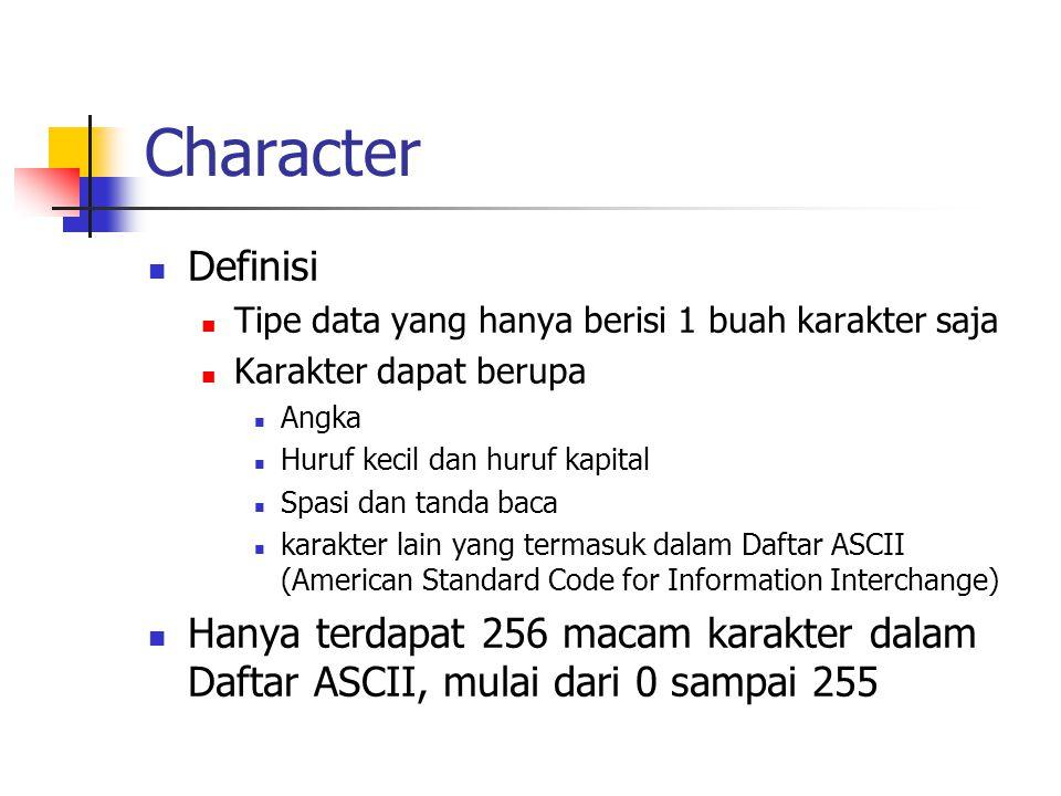 Character Definisi. Tipe data yang hanya berisi 1 buah karakter saja. Karakter dapat berupa. Angka.