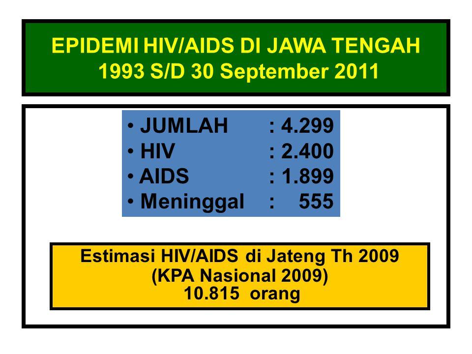 EPIDEMI HIV/AIDS DI JAWA TENGAH 1993 S/D 30 September 2011