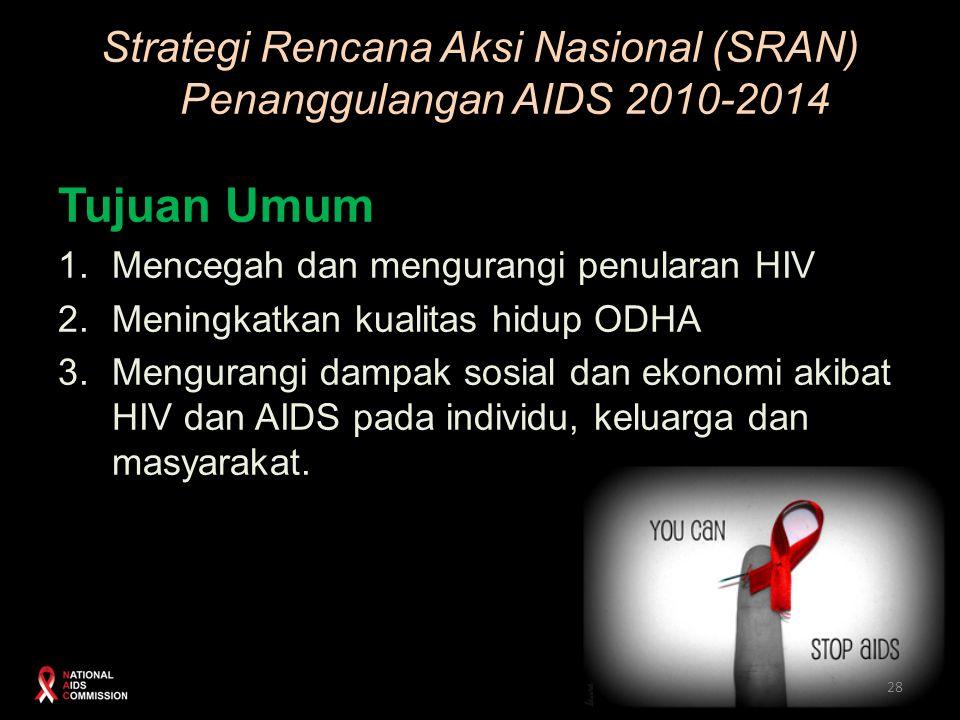 Strategi Rencana Aksi Nasional (SRAN) Penanggulangan AIDS 2010-2014