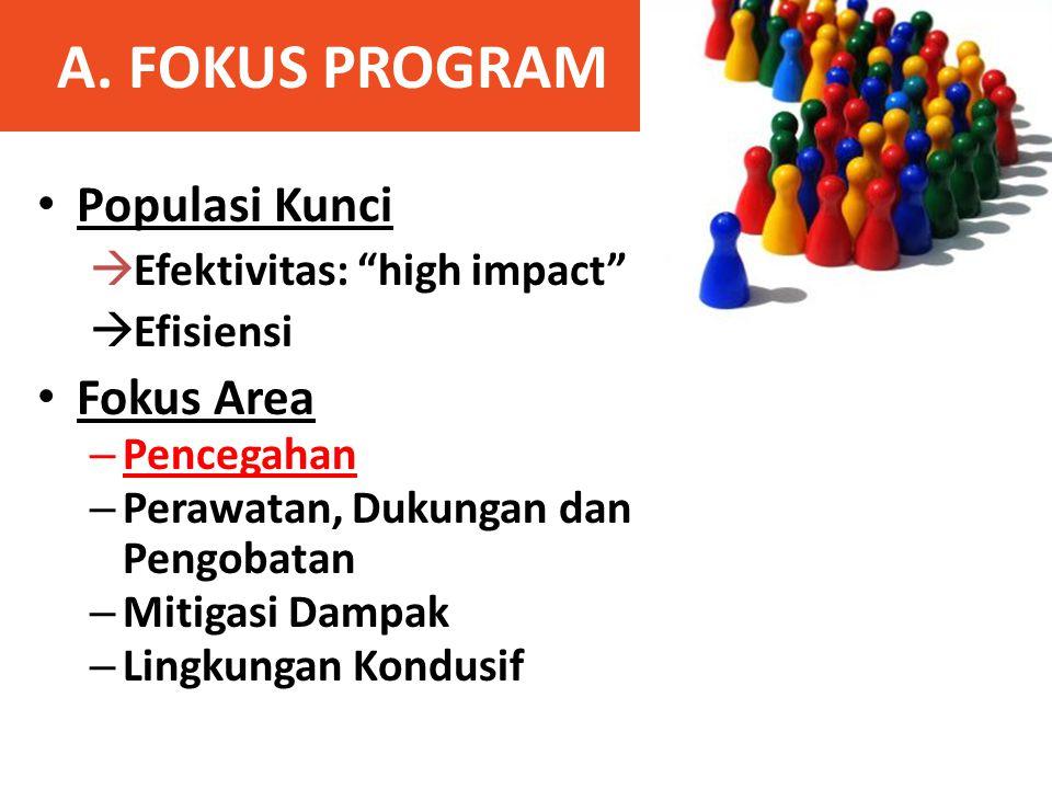 A. FOKUS PROGRAM Populasi Kunci Fokus Area Efektivitas: high impact
