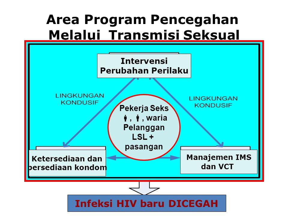 Area Program Pencegahan Melalui Transmisi Seksual
