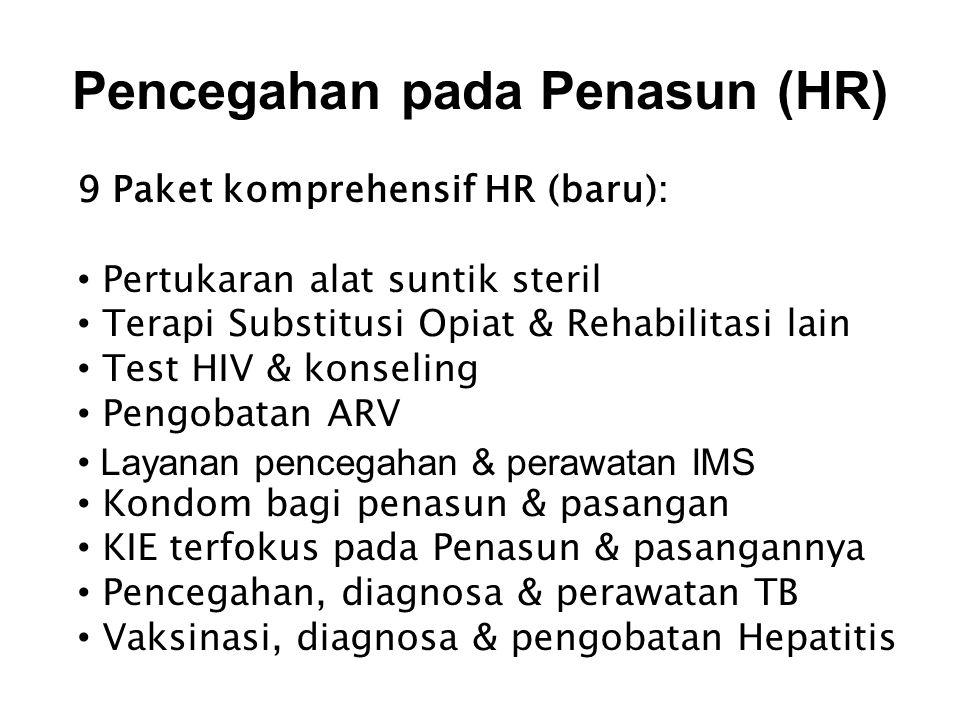 Pencegahan pada Penasun (HR)