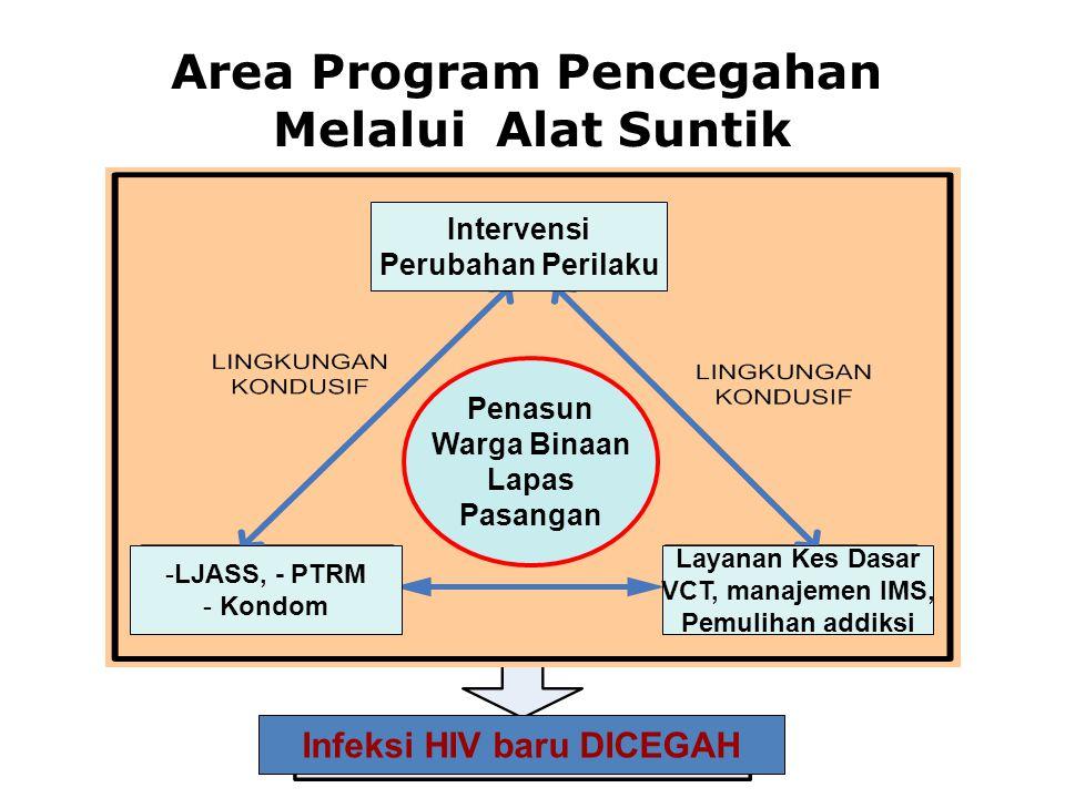 Area Program Pencegahan Infeksi HIV baru DICEGAH