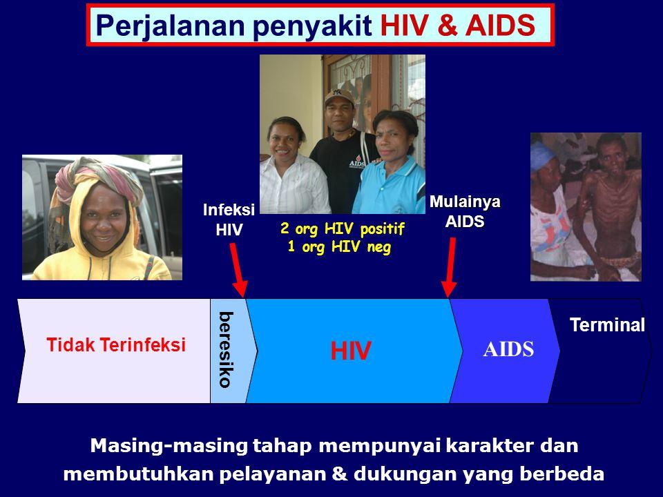 Perjalanan penyakit HIV & AIDS