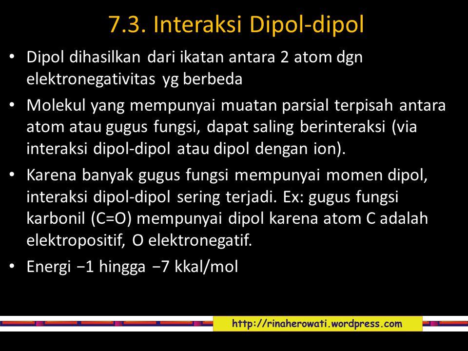 7.3. Interaksi Dipol-dipol