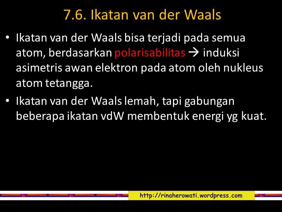 7.6. Ikatan van der Waals