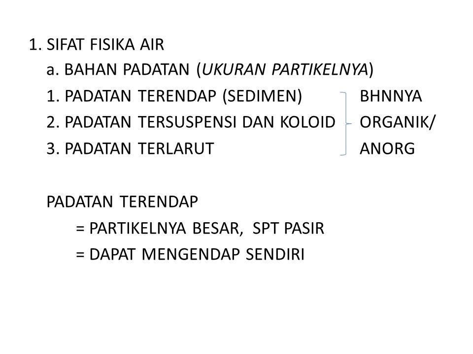 1. SIFAT FISIKA AIR