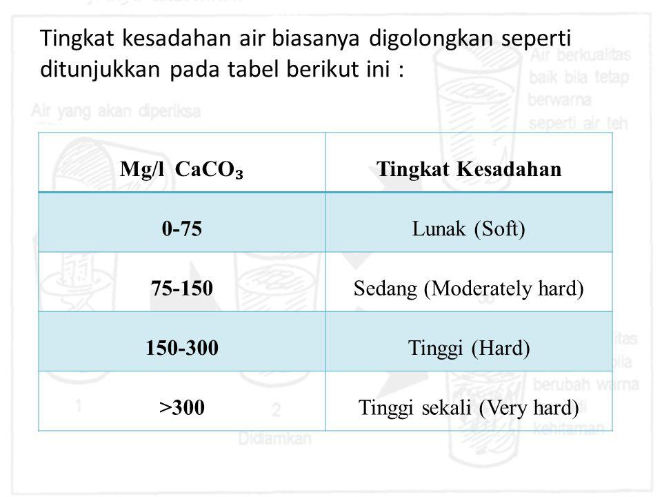 Tingkat kesadahan air biasanya digolongkan seperti ditunjukkan pada tabel berikut ini :