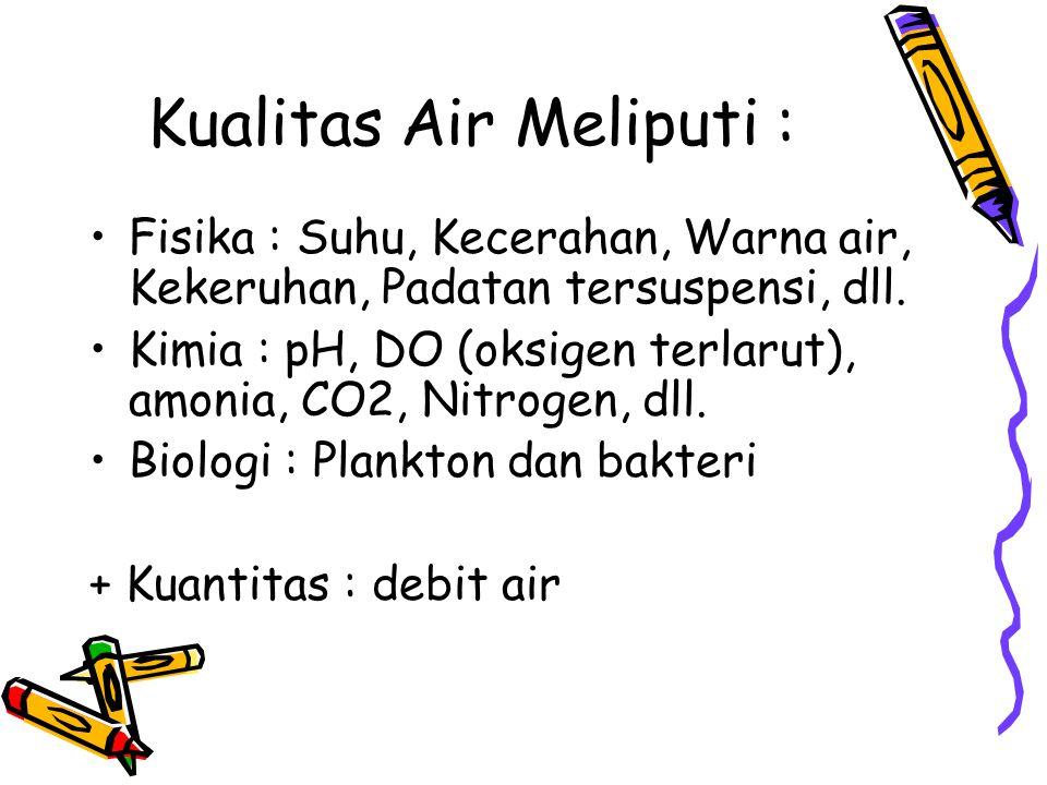 Kualitas Air Meliputi :