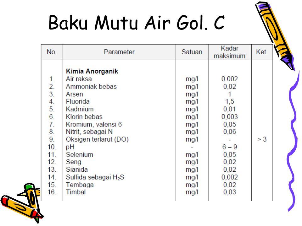 Baku Mutu Air Gol. C