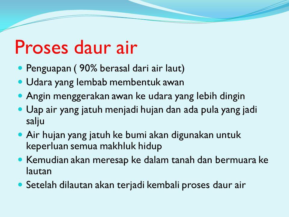 Proses daur air Penguapan ( 90% berasal dari air laut)