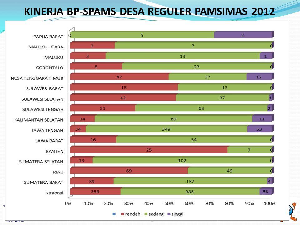 KINERJA BP-SPAMS DESA REGULER PAMSIMAS 2012