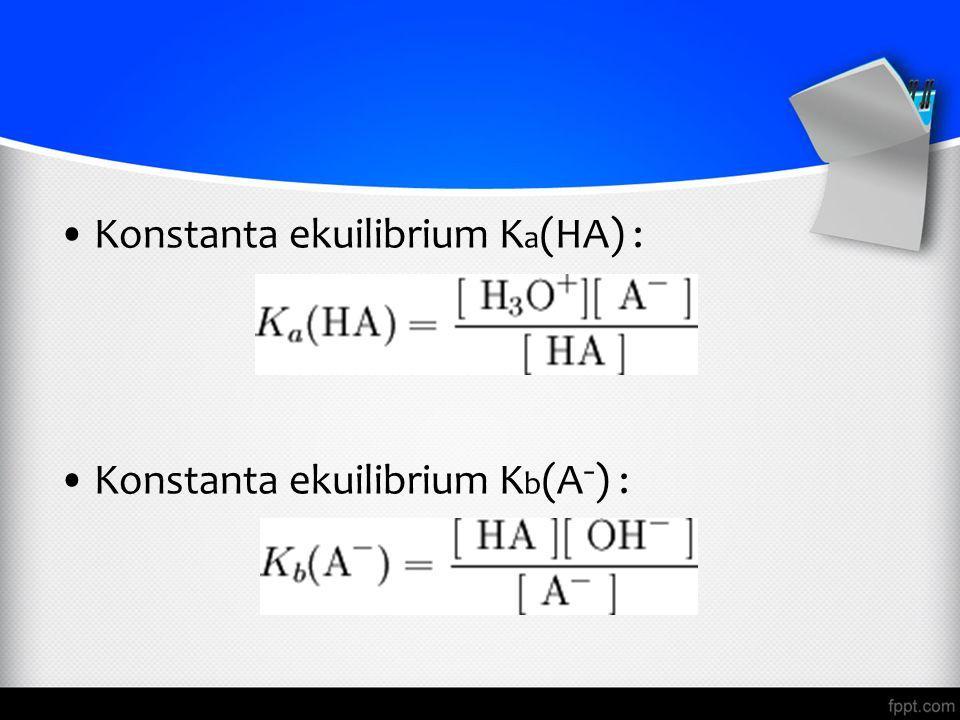 Konstanta ekuilibrium Ka(HA) :