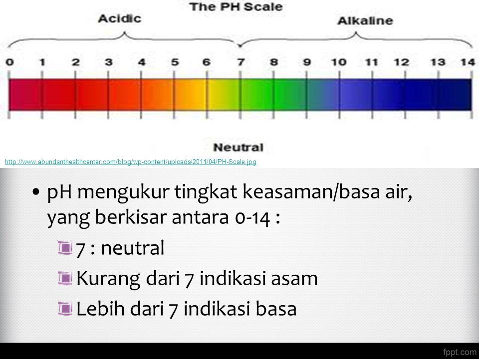 pH mengukur tingkat keasaman/basa air, yang berkisar antara 0-14 :