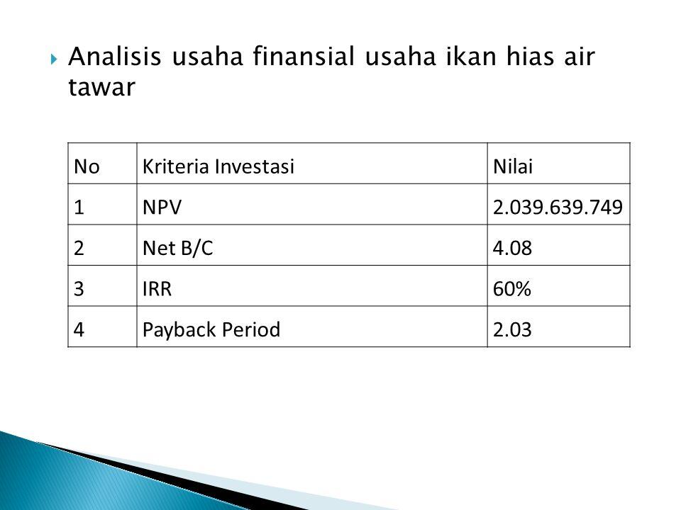 Analisis usaha finansial usaha ikan hias air tawar