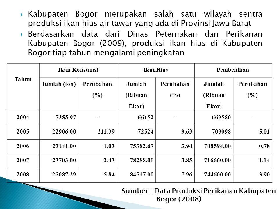 Kabupaten Bogor merupakan salah satu wilayah sentra produksi ikan hias air tawar yang ada di Provinsi Jawa Barat