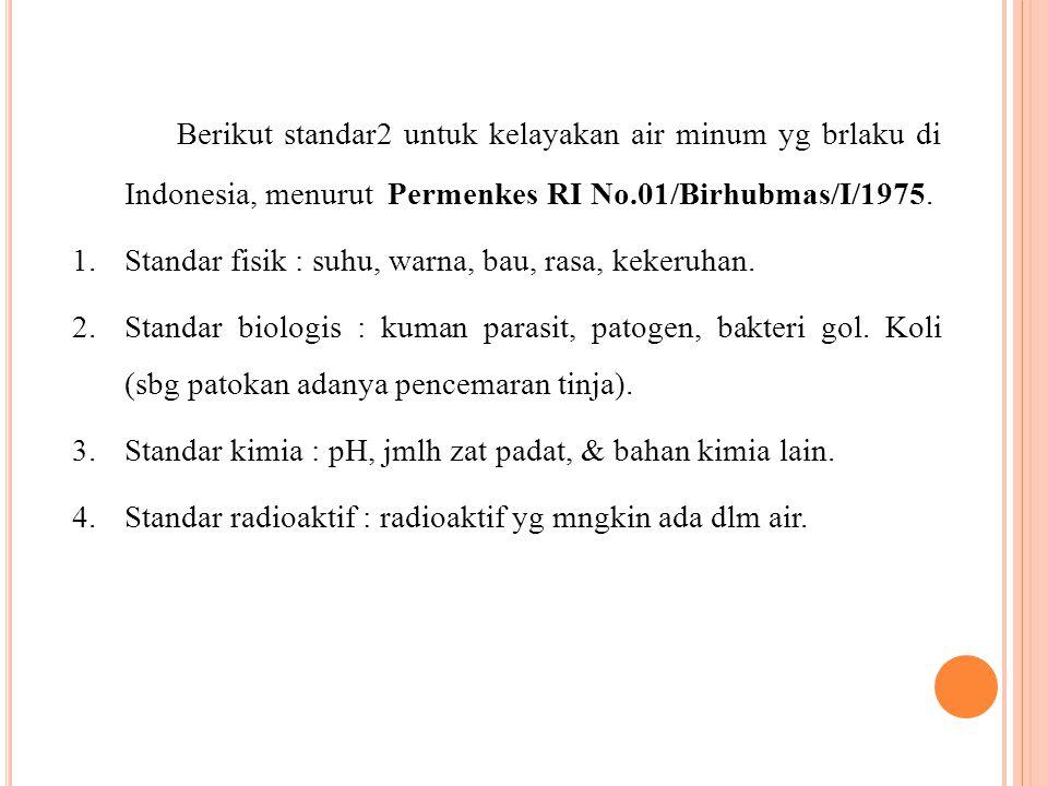 Berikut standar2 untuk kelayakan air minum yg brlaku di Indonesia, menurut Permenkes RI No.01/Birhubmas/I/1975.