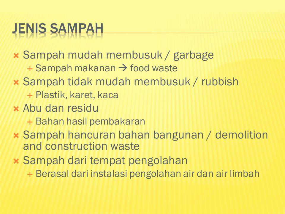 Jenis sampah Sampah mudah membusuk / garbage