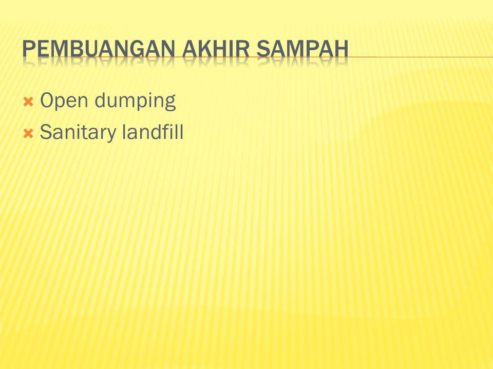 Pembuangan akhir sampah