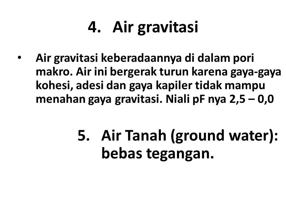 Air gravitasi Air Tanah (ground water): bebas tegangan.
