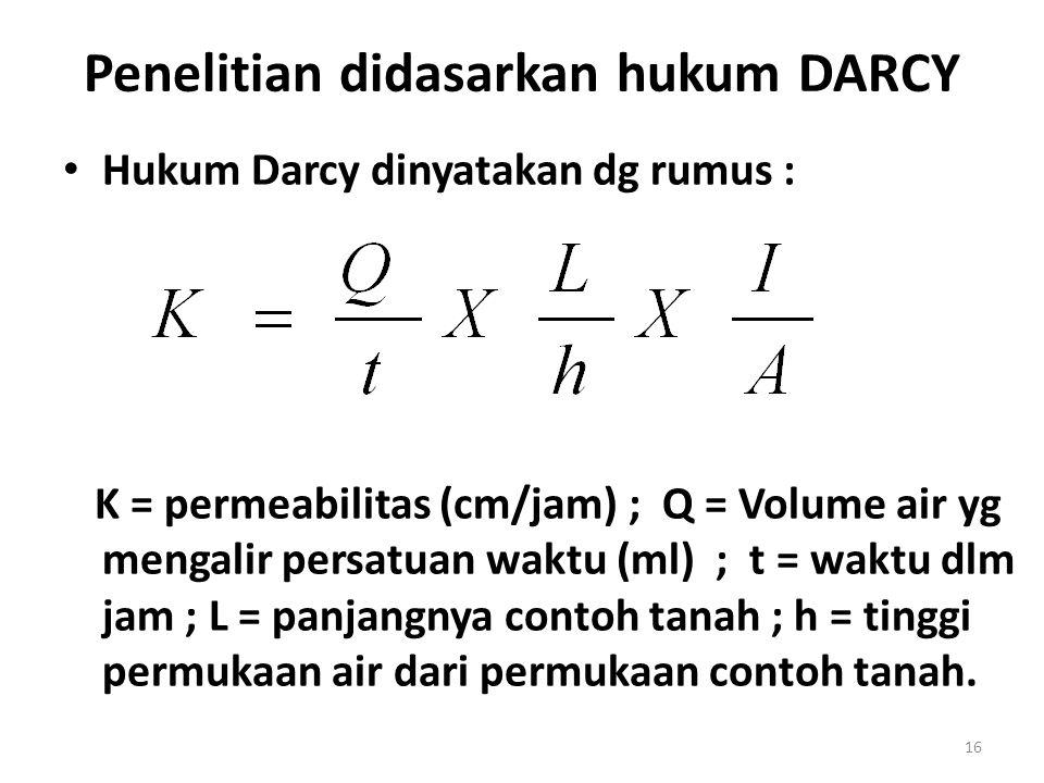 Penelitian didasarkan hukum DARCY
