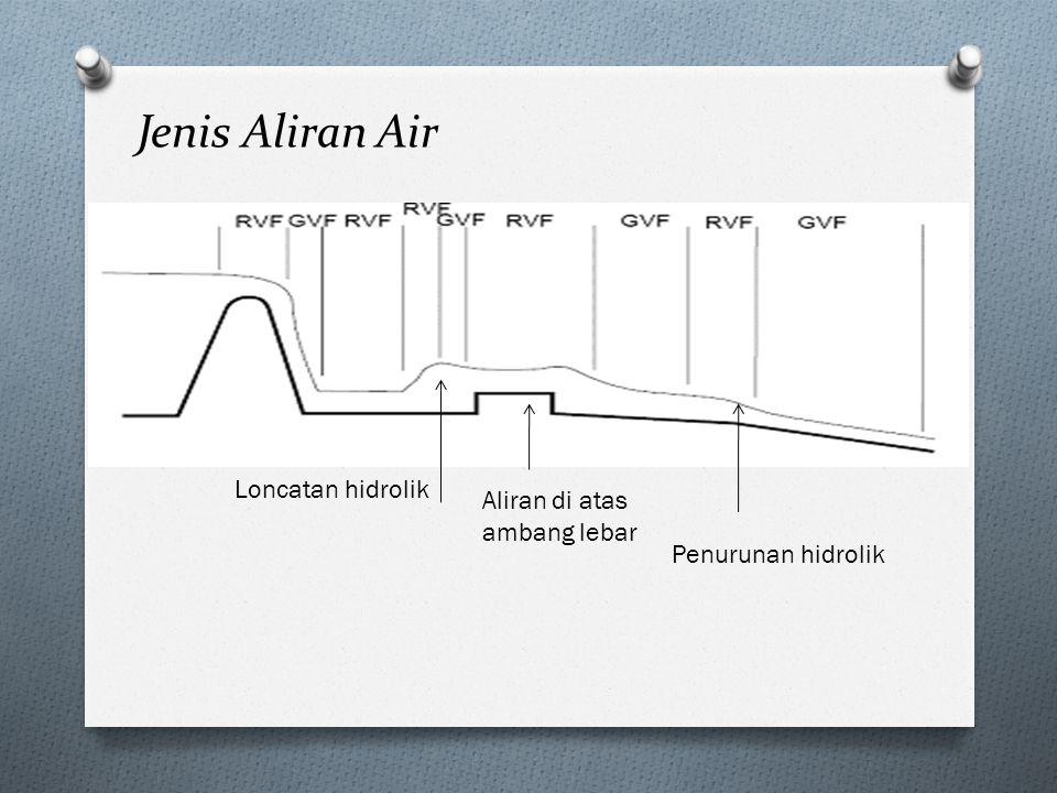 Jenis Aliran Air Loncatan hidrolik Aliran di atas ambang lebar