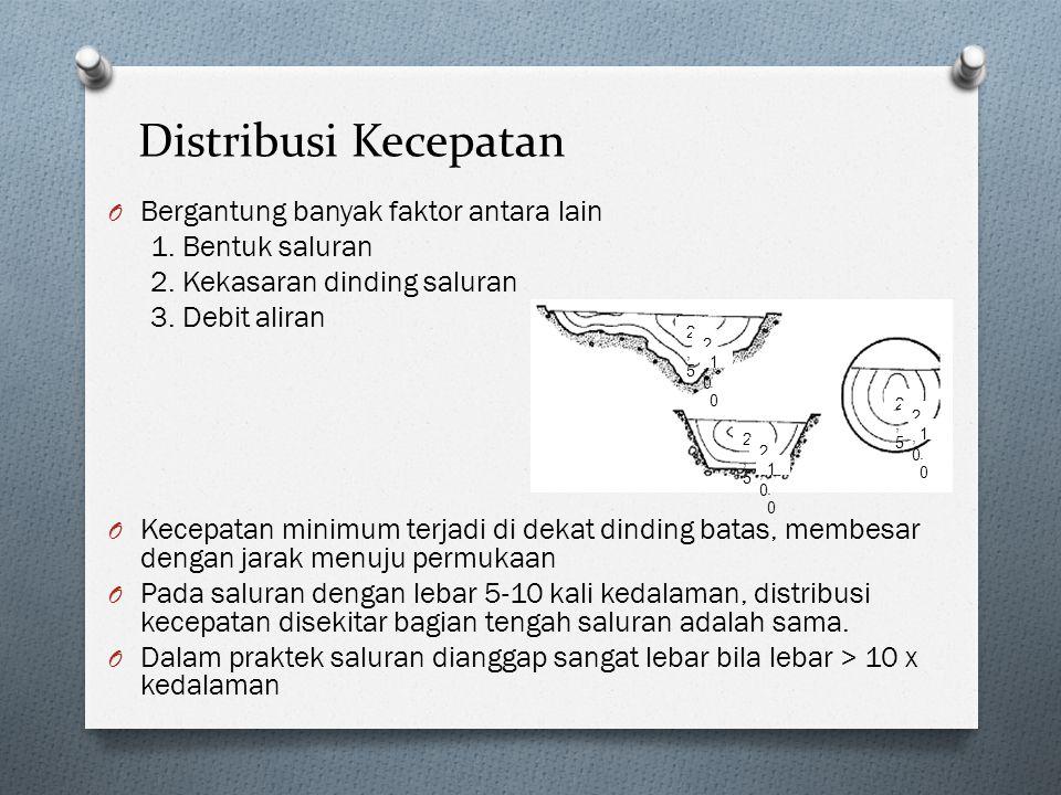 Distribusi Kecepatan Bergantung banyak faktor antara lain