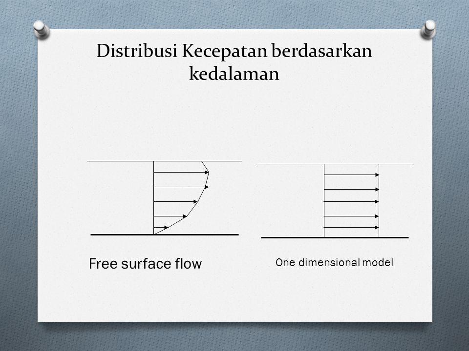 Distribusi Kecepatan berdasarkan kedalaman