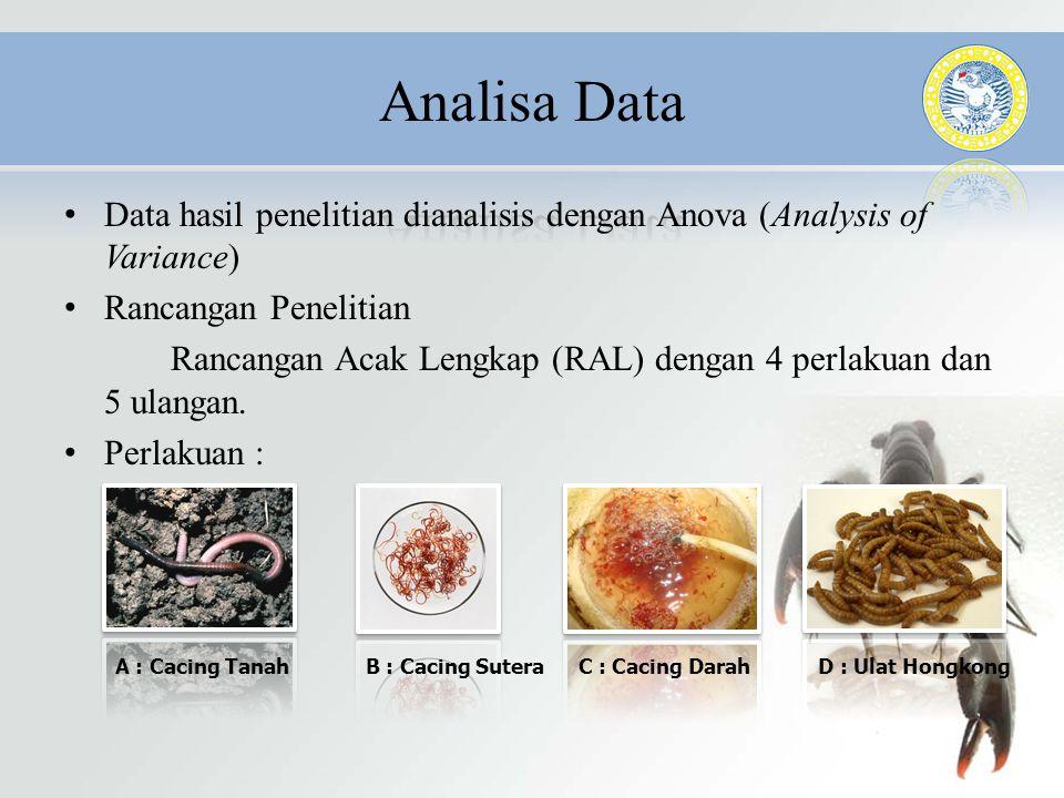 Analisa Data Data hasil penelitian dianalisis dengan Anova (Analysis of Variance) Rancangan Penelitian.