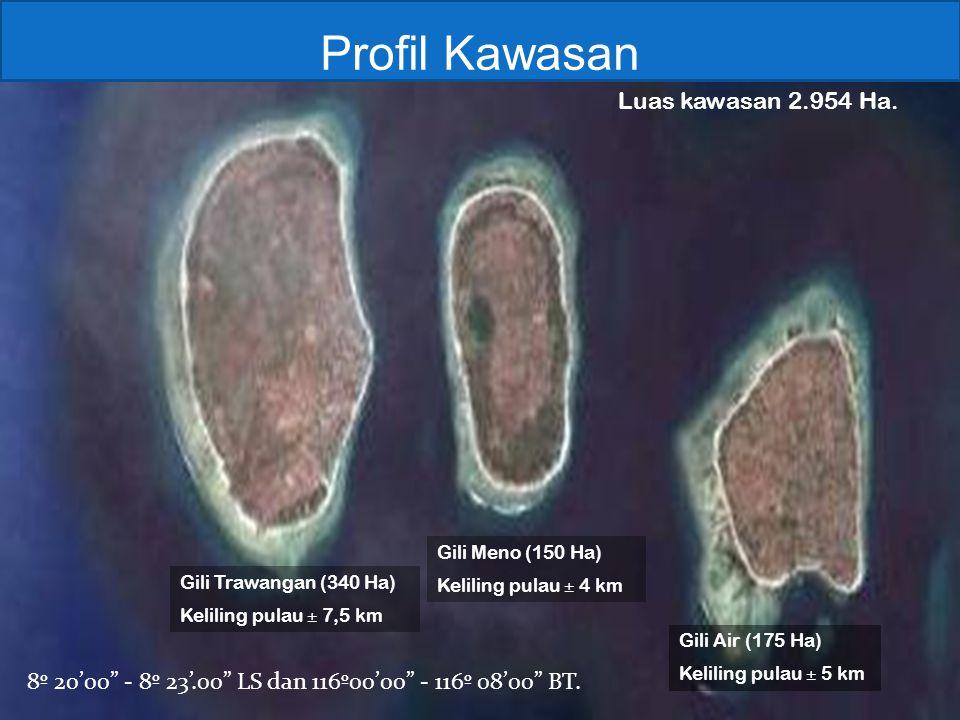 Profil Kawasan Luas kawasan 2.954 Ha.