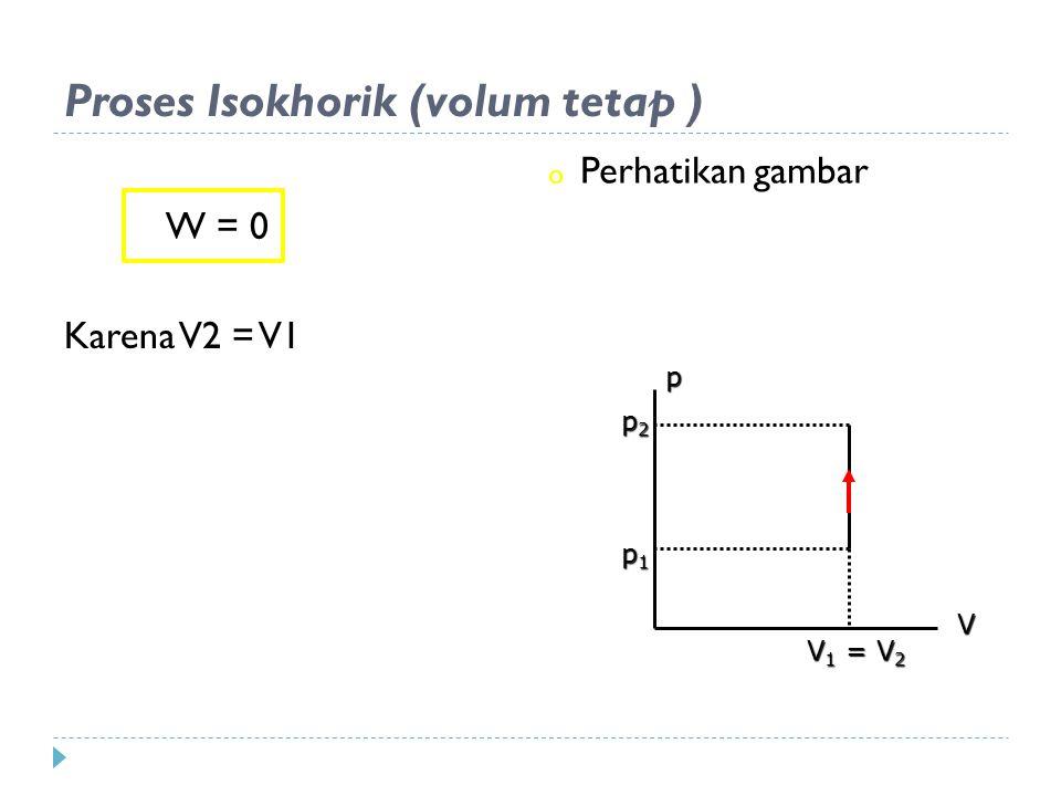 Proses Isokhorik (volum tetap )