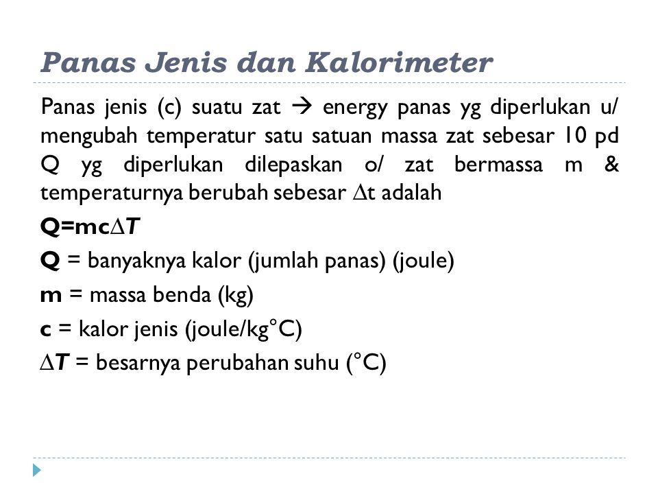 Panas Jenis dan Kalorimeter