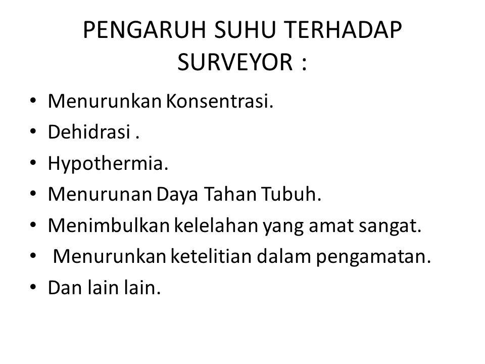 PENGARUH SUHU TERHADAP SURVEYOR :