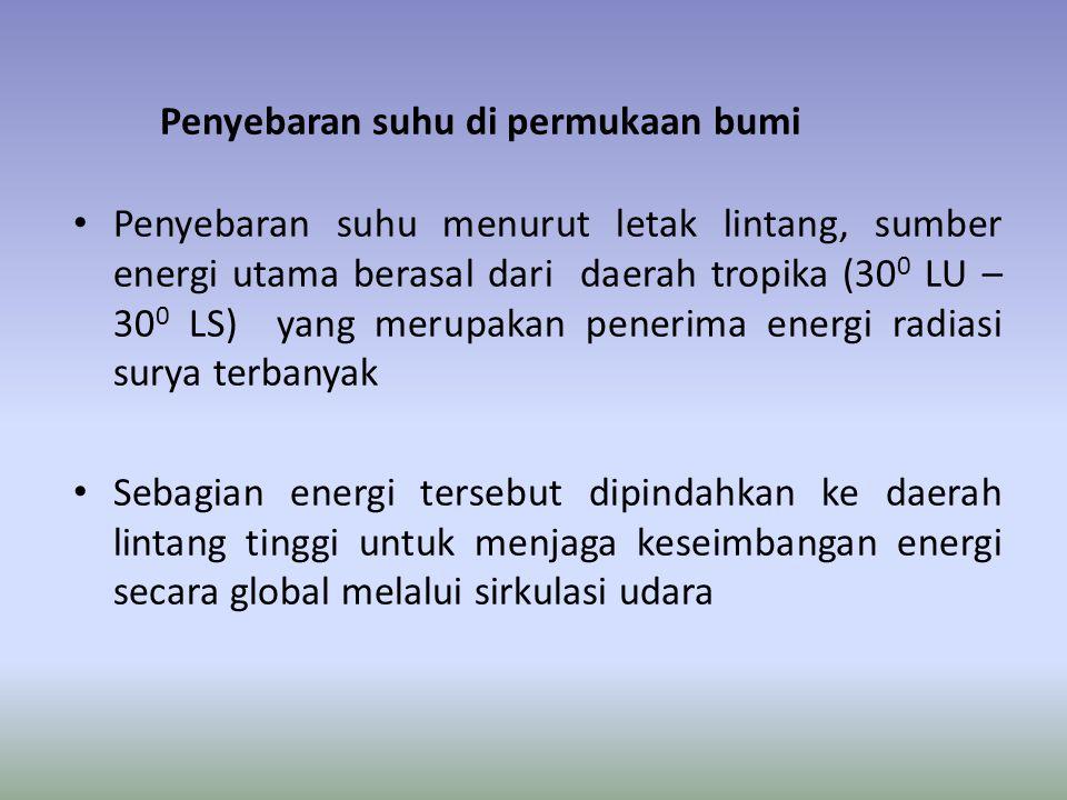 Penyebaran suhu di permukaan bumi