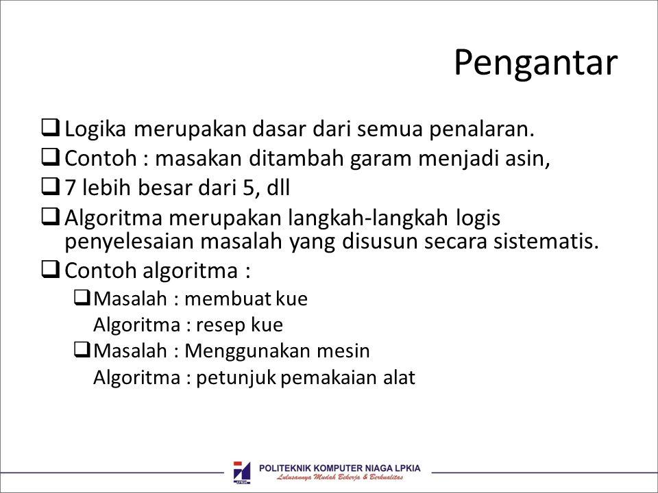 Pengantar Logika merupakan dasar dari semua penalaran.