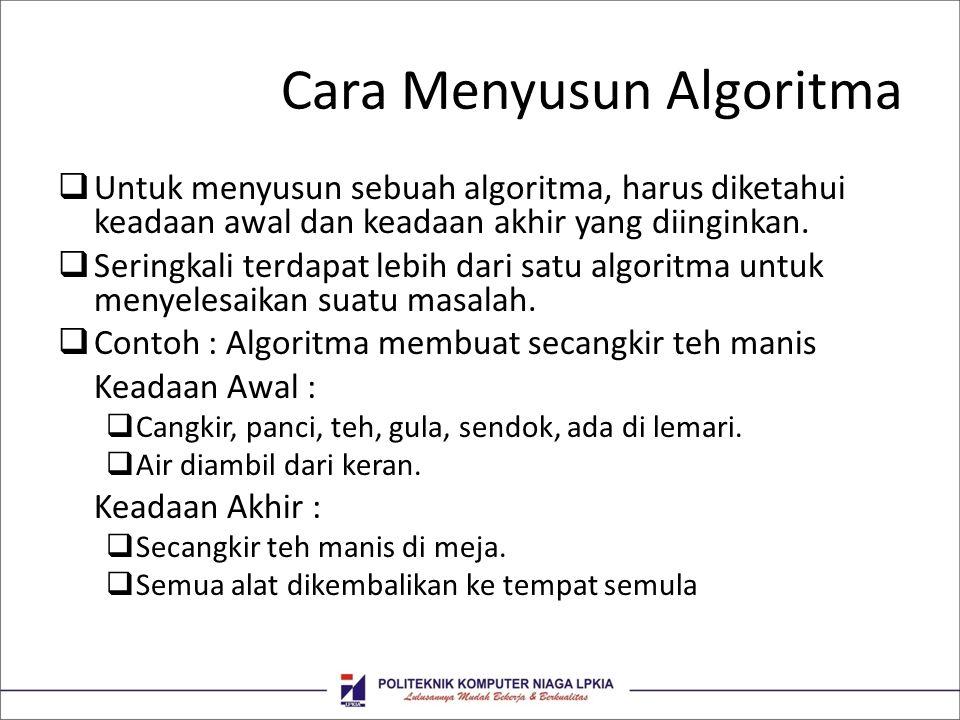 Cara Menyusun Algoritma