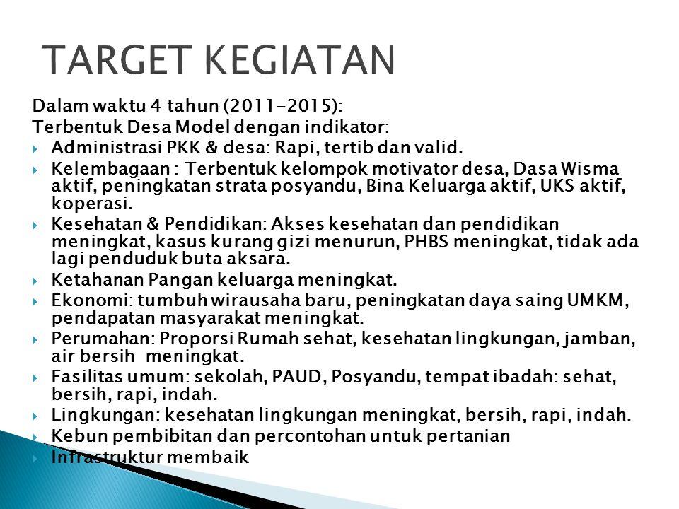 TARGET KEGIATAN Dalam waktu 4 tahun (2011-2015):