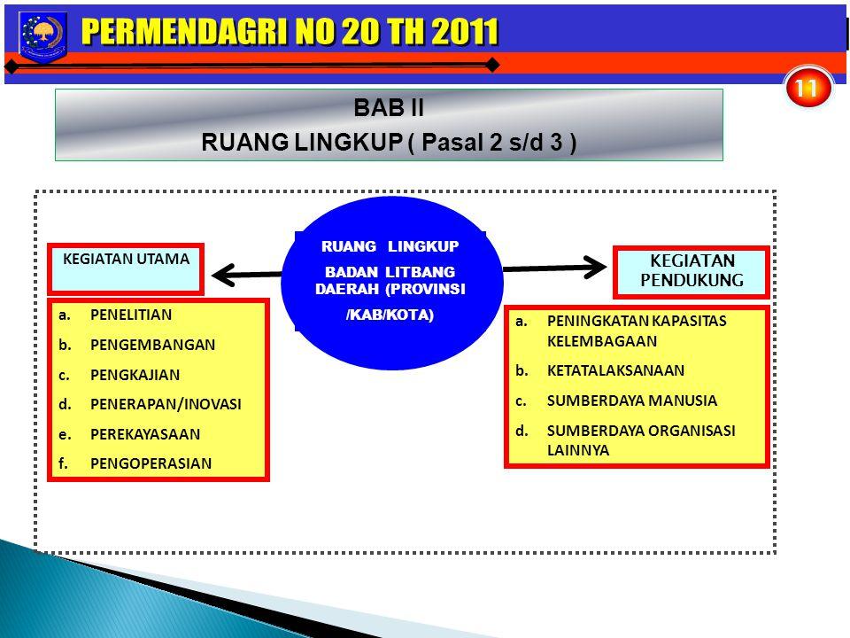 RUANG LINGKUP ( Pasal 2 s/d 3 )