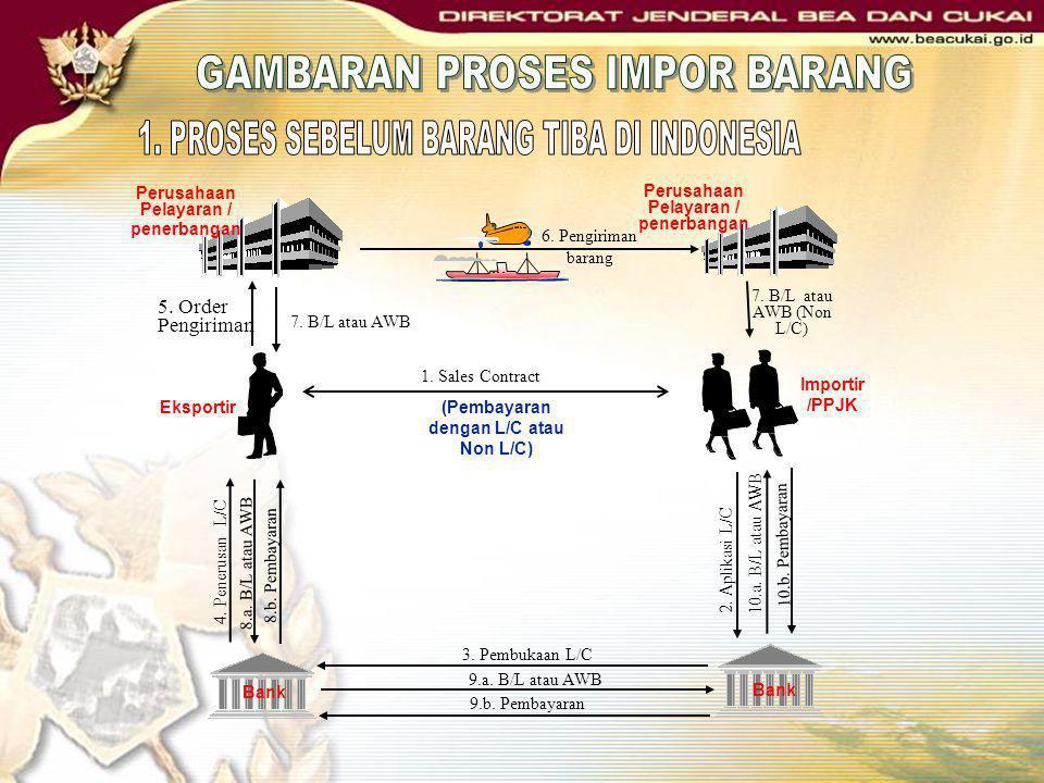 GAMBARAN PROSES IMPOR BARANG