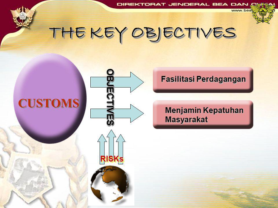 THE KEY OBJECTIVES CUSTOMS OBJECTIVES Fasilitasi Perdagangan