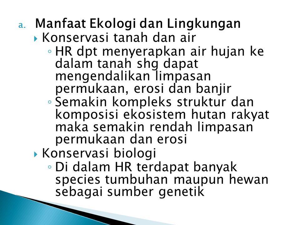 Manfaat Ekologi dan Lingkungan