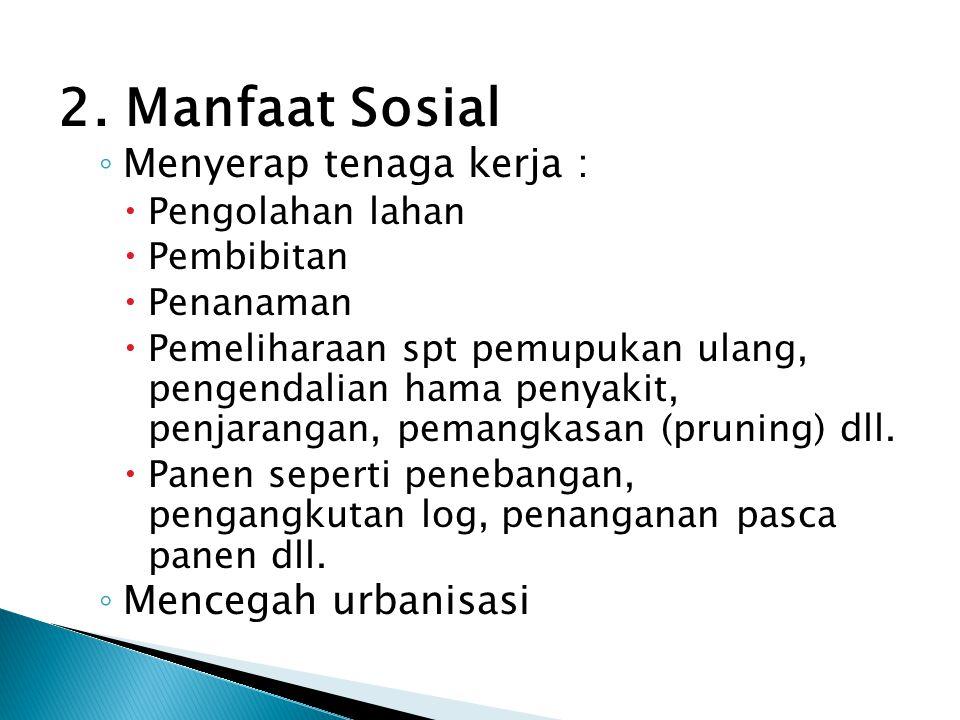 2. Manfaat Sosial Menyerap tenaga kerja : Mencegah urbanisasi
